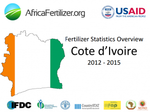 CIV Fertilizer Statistics Overview 2015