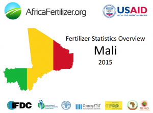 Mali Fertilizer Statistics Overview 2015