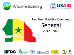 Senegal Fertilizer Statistics Overview 2015
